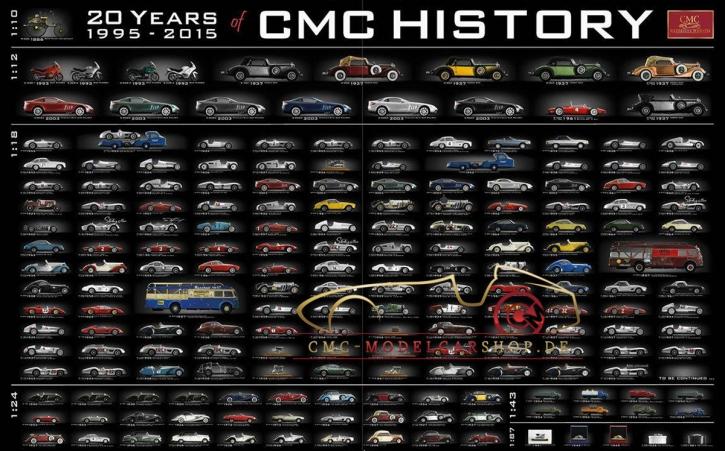 "CMC History Poster ""20 Jahre CMC"""