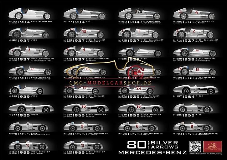 CMC Poster Mercedes-Benz 80 ans Flèche d'Argent