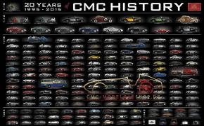 "CMC History Poster ""20 Jahre CMC"""