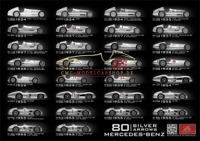 CMC Poster Mercedes-Benz 80 Jahre Silberpfeile